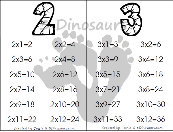 Free Multiplication Wall Cards: Two Types - 3Dinosaurs.com