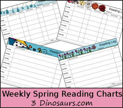 Spring learning - reading logs