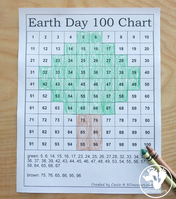 Hands-On & Fine Motor: Free Mini Earth Day Pack - fun 12 page pack with fine motor tracing, dot marker and coloring fun for Earth Day - 3Dinosaurs.com