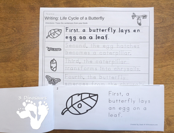 Spring Life Cycle Sequencing Sets: Ant, Butterfly, Frog and Ladybug - 4 new sequencing sets: Life Cycle of a Frog, Life Cycle of a Butterfly, Life Cycle of a Ladybug, and Life Cycle of an Ant . They have clip cards, task cards, no-prep worksheets and easy reader books $ - 3Dinosaurs.com #printablesforkids #sequencingforkids #lifecycle #springprintables #tpt #teacherspayteachers