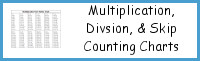 Multiplication, Division, Skip Counting Single Page Chart