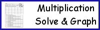 Multiplication Solve & Graph