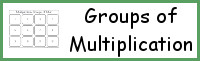 Groups of Multiplication Mat