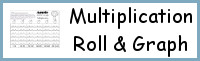 Multiplication Roll and Graph