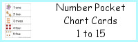 Number Pocket Chart 1 to 15