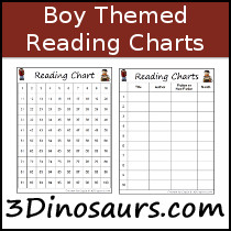 photo regarding Printable Reading Charts called 3 Dinosaurs - Looking at Charts